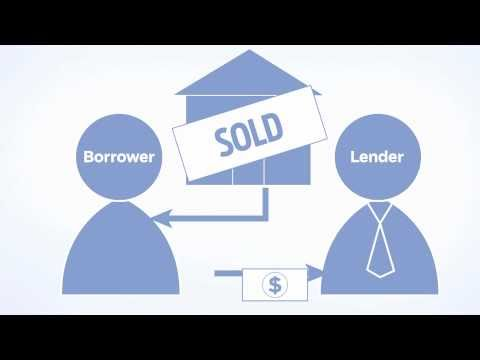 Foreclosure process in plain English