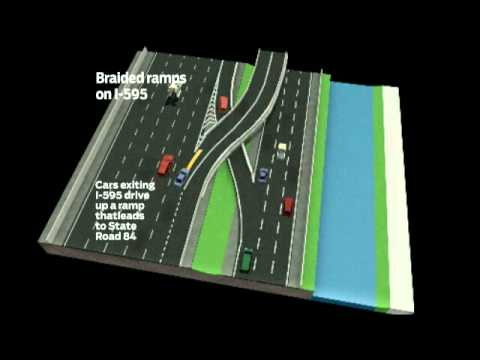I-595's new braided ramps