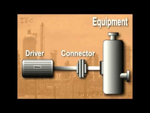 Process Equipment & Technology Training