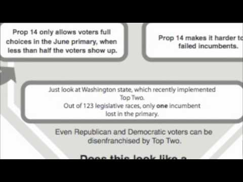 Vote NO on Proposition 14