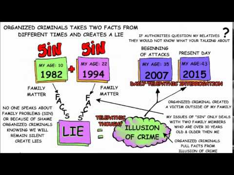 Targeted Individuals Fact + Fact = lies