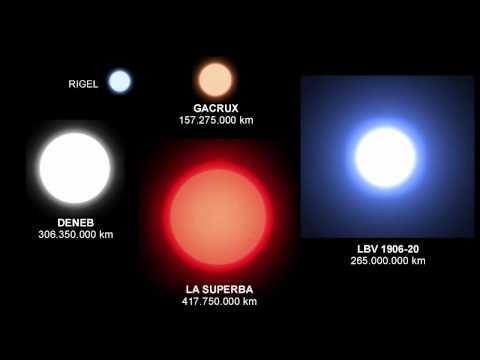 Planets, Stars, Nebulae, Galaxies - Universe Size Comparison