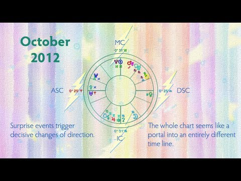 The Astrology of October 2012 - For Everyone