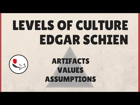 Organizational Culture by Edgar Schein