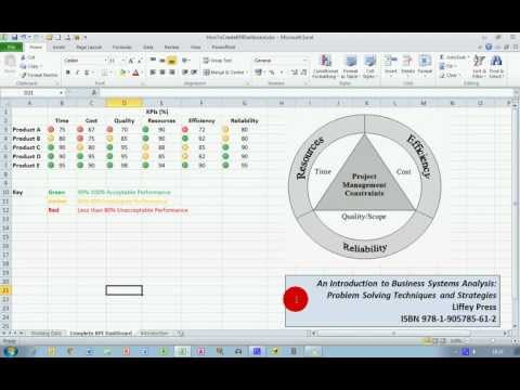 How To... Create a Basic KPI Dashboard in Excel 2010