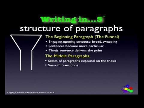 Writing Tips: Writing Paragraphs, Part 2