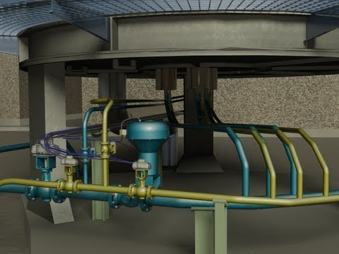 3D animation of valves for a process furnace