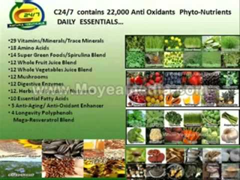 "AIM GLOBAL - C 24/7 NATURA-CEUTICALS VCAPS ""ROUND THE CLOCK NUTRITION"""