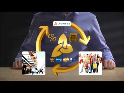 Lyoness Scam or  Loyalty Card Shopping Cash Back