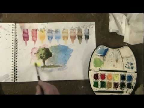 How to fix a Watercolour Painting