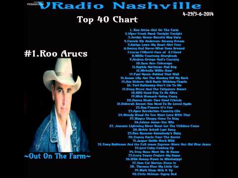 VRadio Nashville Interview with Jordan Green 5-27-2014