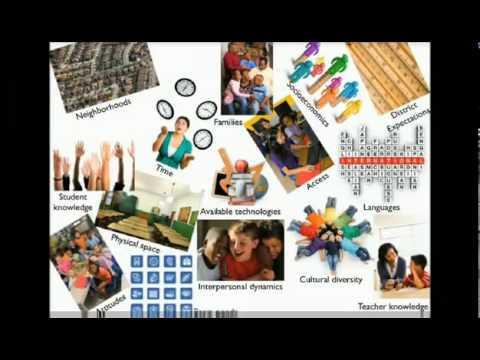 Una nueva comprensión de la integración de las TIC basada en el curriculum - Judi Harris