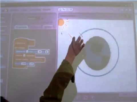 Uso de las TICs en el desarrollo de las habilidades del Siglo XXI