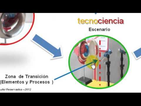 Video No.1:Producción de Soluciones Tecnocientíficas Innovadoras