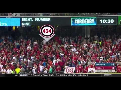 Todd Frazier Wins the Home Run Derby (Final Round)