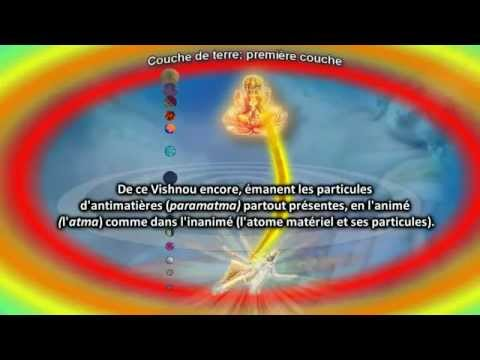 La creation du Cosmos et de ses Elements selon les Vedas