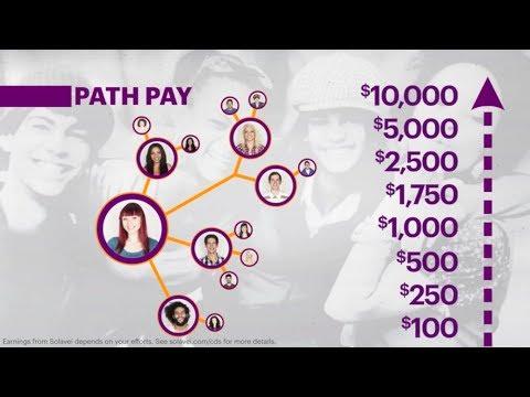 Solavei Compensation Plan