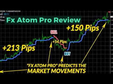 FX Atom Pro Review 2019 - 30% Off Discount