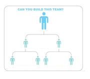 Can You Get 2 People -  Can You Build This Team?