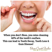 Flossing For Better Oral Hygiene