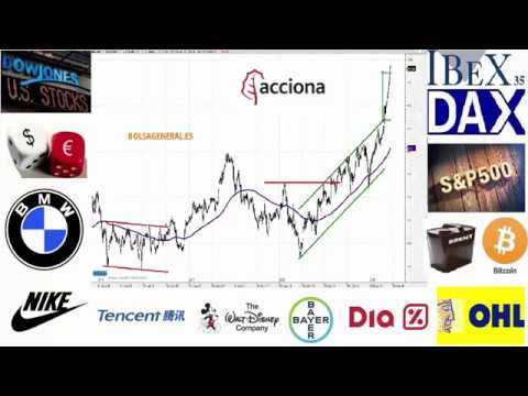 Video Análisis con David Galán: IBEX35, DAX, SP500, Dow Jones, Bitcoin, EURUSD, Petróleo, Oro, DIA,…