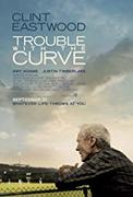 Trouble with the Curve (…