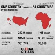 US v/s Africa