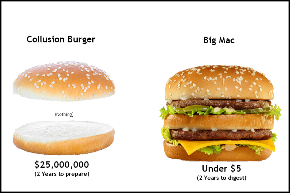 Collusion Burger