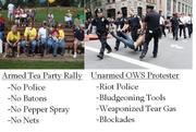 TeaParty/OWS comparison