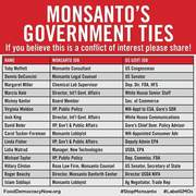 Monsanto's Government Ties