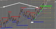 USDCAD 12 12 2014 SHORT OPORTUNITY