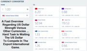 Where you see the US Dollar value versus other currencies during the next 6 months?