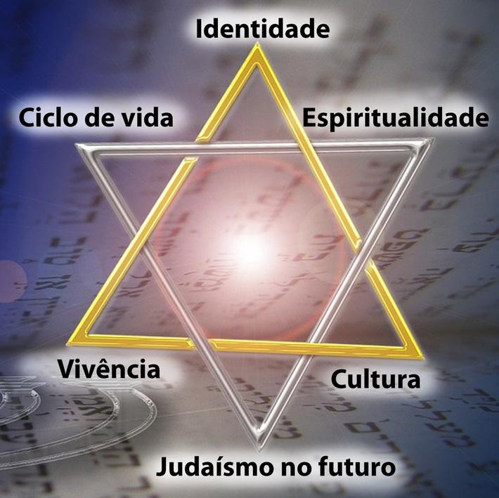 Judaismo vivo