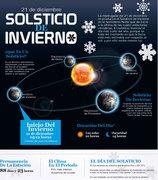 solsticioinvierno