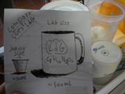 Comparações LdG - Café