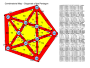 The Combinatorial Map of the Regular 5-Gon