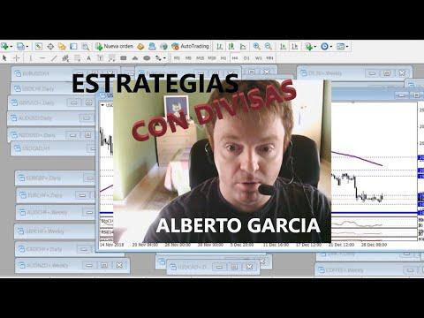 Video Analisis de los pares EURUSD AUDUSD y GBPUSD por Alberto García Sesma
