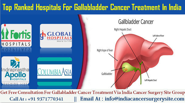 India Cancer Surgery Offer Top-ranked hospitals for gallbladder cancer in India