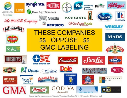 The Companies Oppose GMO Labelling