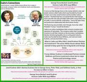 Soros-Kushner-Trump connections