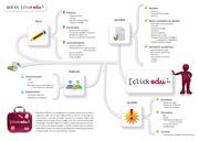 ¿Que és ClickEdu?