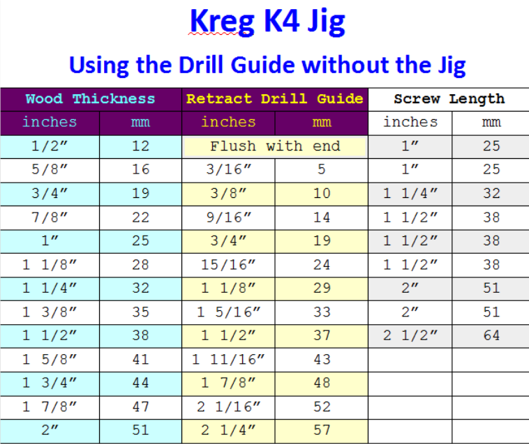 Pocket Holes: Allowance for material thickness - Kreg Owners' Community