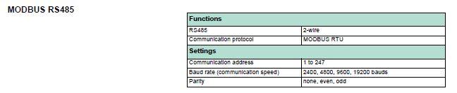 Automação – Utilizando Arduino, ScadaBR, Modbus RTU RS485