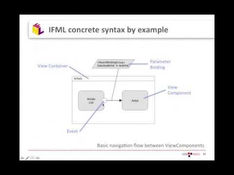 IFML. The Interaction Flow Modeling Language. A standard for UI modeling by OMG - Intro webinar