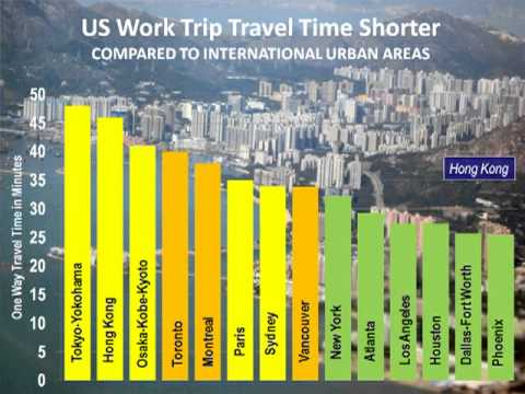 The Transportation Regulatory Threat to the U.S. Economy