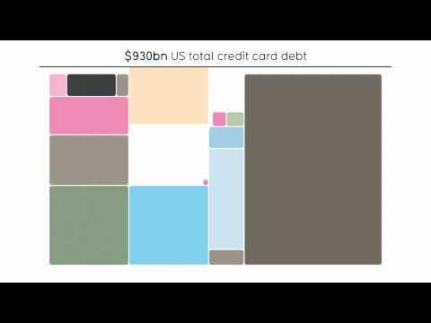Debtris US & UK