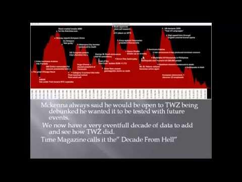 TimeWave Zero Debunked - 2012