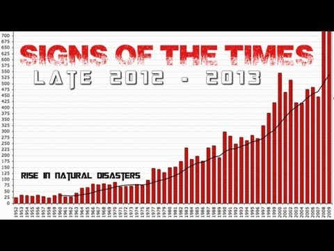 Signs Of The Times [Extreme Earth Changes Accelerating] Late 2012 - 2013