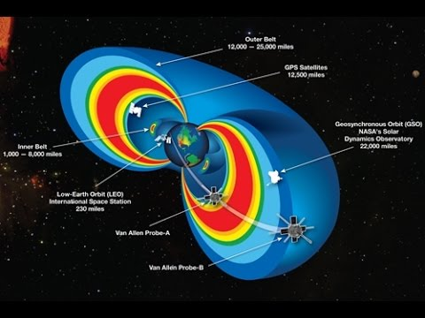 6/22/2015 -- NASA 'accidentally' DRAINS the Van Allen Belts -- STS-75 'Tether Incident'