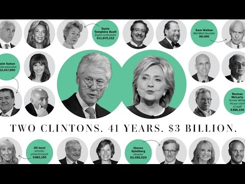 8 Signs That HILLARY Will be ARRESTED and CHARGED Soon: Collapse of the Clinton Foundation